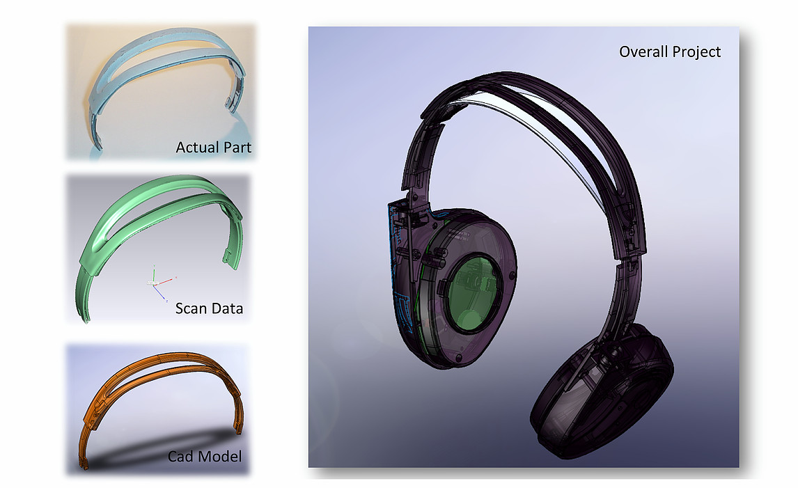 Microsoft Word - Headphones_Project_Overview.docx